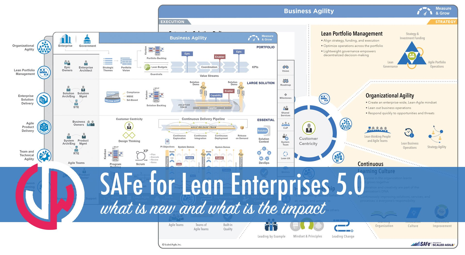 SAFe for Lean Enterprises 5.0 - what is new and what is the impact